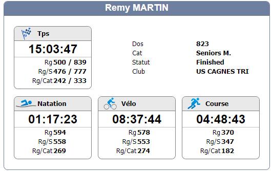 remy-martin-embrunman